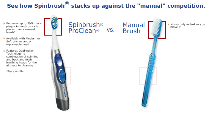 Arm and Hammer Spinbrush Challenge