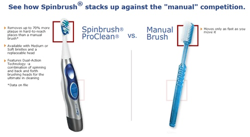 Arm & Hammer Spinbrush Solution