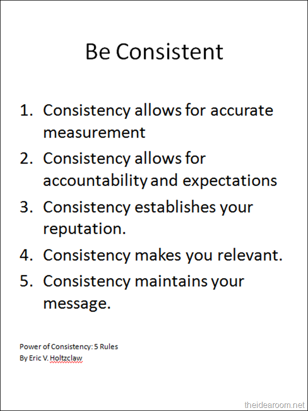 Blogging-consistency 2
