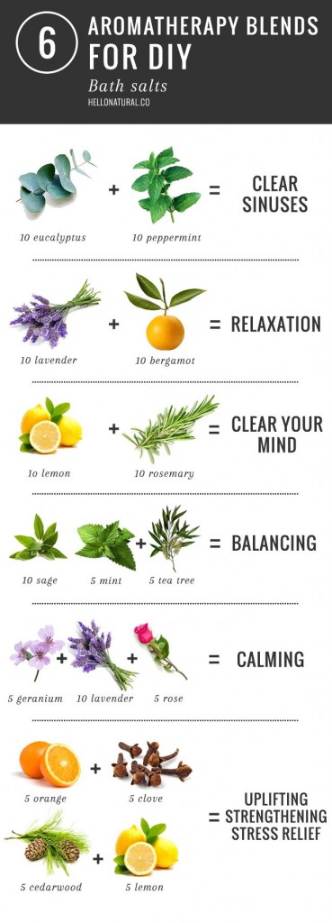 essential oils for bath salts
