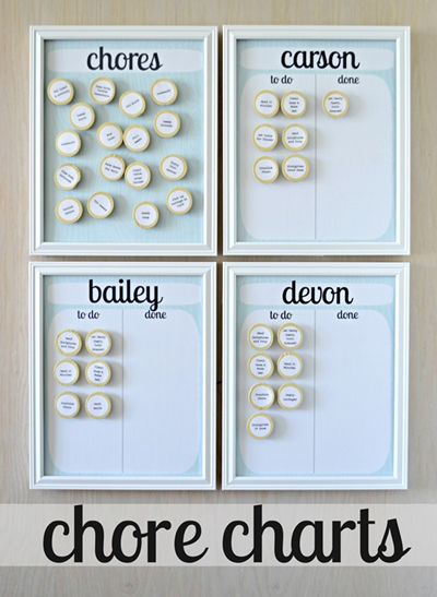 Chore Charts For Kids The Idea Room