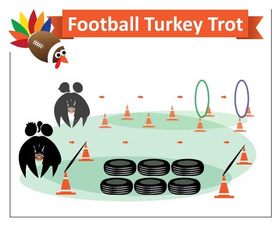 FootballTurkeyTrot_Graphic_560