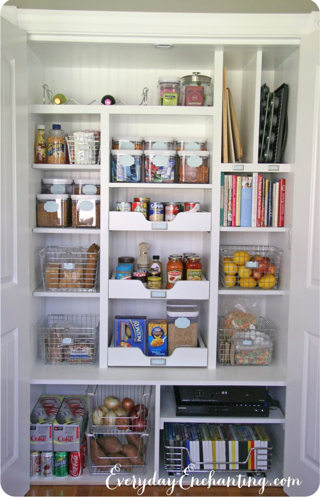 Houzz Kitchen Pantry Doors