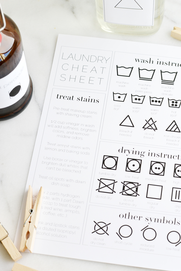 Laundry+room+organization+tips+&+a+free+label+printables+from+boxwoodavenue