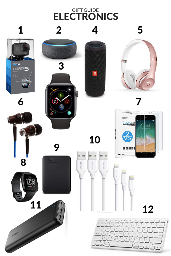 Electronics Gift Guide - The Idea Room